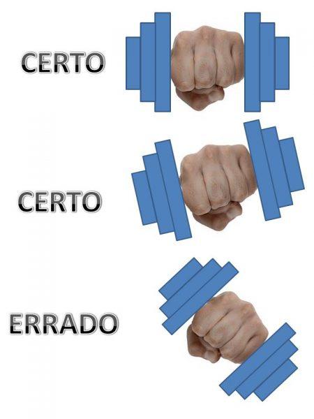 elevação lateral polegar