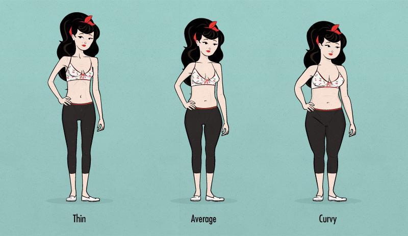 mulher magra e com curvas