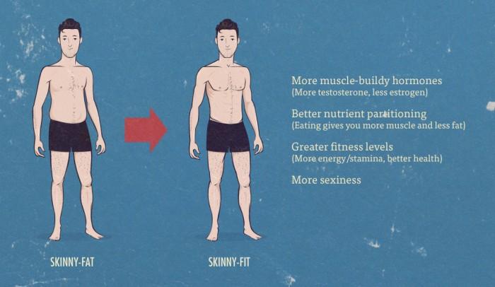 vantagens do falso-magro na definição e perda de gordura