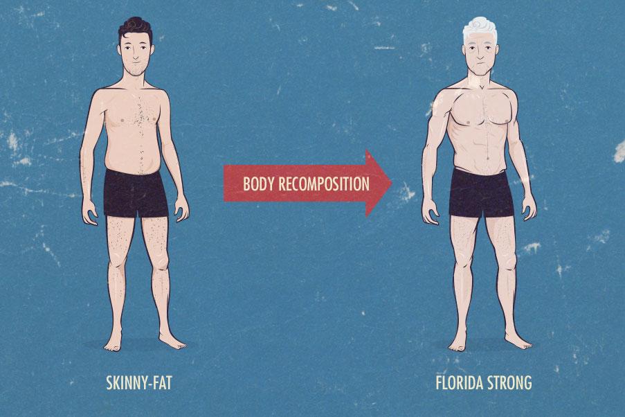 perda de gordura e ganho de massa muscular ao mesmo tempo